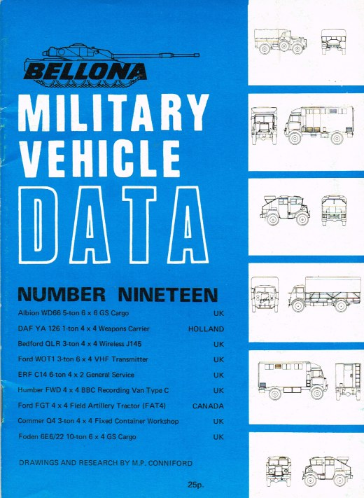 Image for BELLONA MILITARY VEHICLE DATA: NUMBER NINETEEN