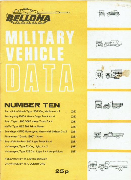 Image for BELLONA MILITARY VEHICLE DATA: NUMBER TEN